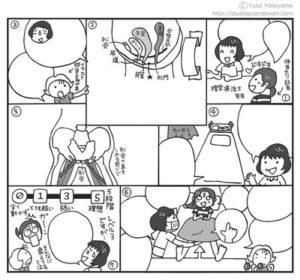 骨盤底筋-体験-取材-ルポ漫画-マンガ-受診-医療-漫画-女性-病気-悩み