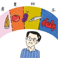 がんを予防する食事イラスト2